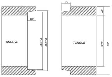 24iiitgrcp C-76 Rcp Class Iii Concrete T&g Pipe CAT663,C-76,RCP,24IIITGRCP,RCP24,